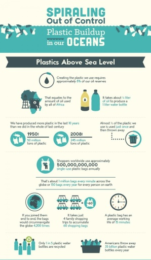 20160906-infographic-plastic-build-up-above